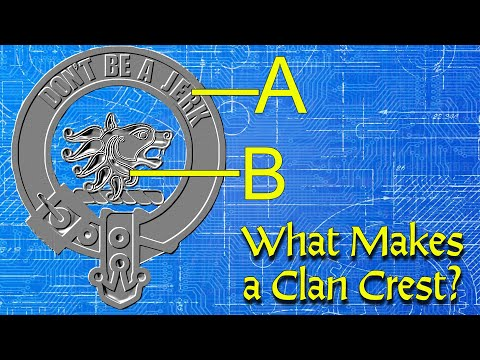 What are the parts of a scottish clan crest badge?